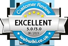 bangthedrums.co.uk Rating