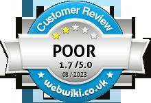 ukswisswatches.org.uk Rating